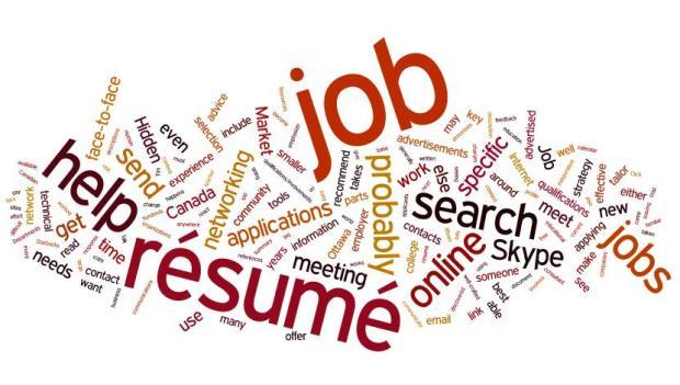 Wordle_JobSearchHelp